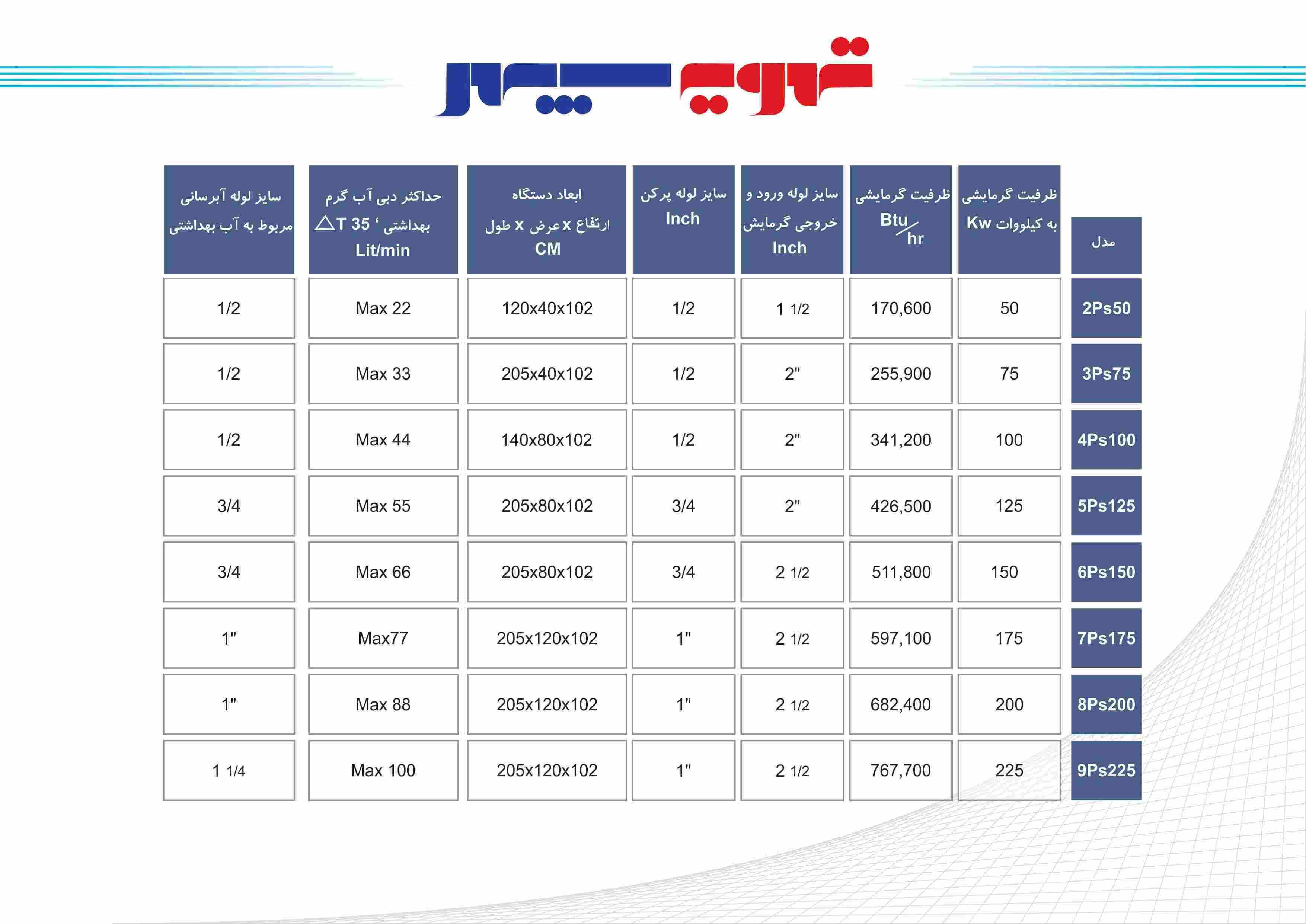 جدول ابعاد پکیج صنعتی